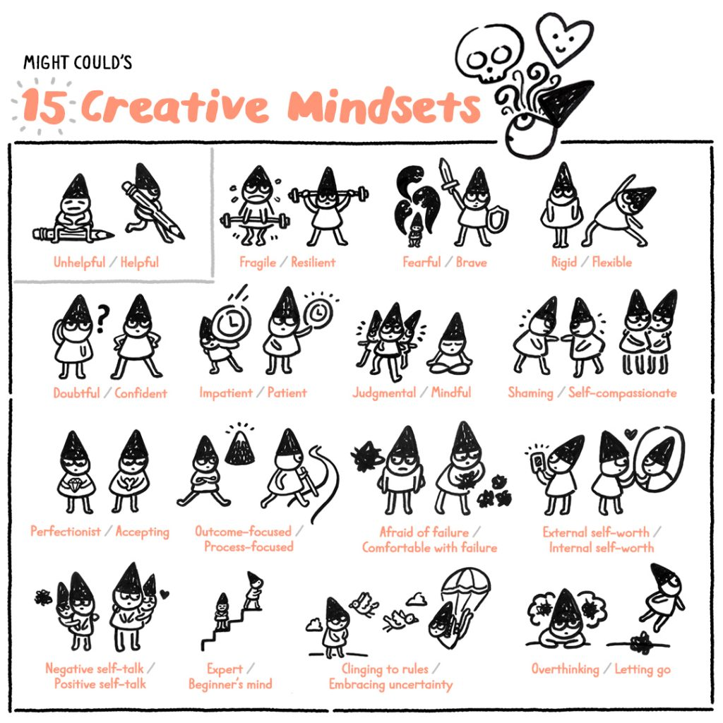 The 15 Creative Mindsets. Christine Nishiyama, Might Could Studios.